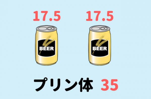 ビール2杯に含まれるプリン体